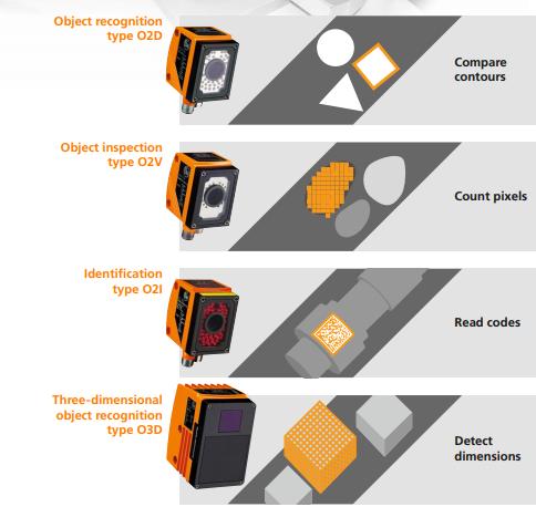 Vision sensors - Object inspection